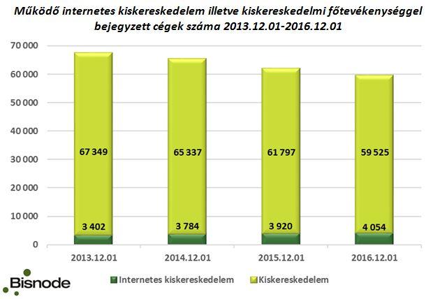 follione.hu | Nagyot fékez az online reklámpiac